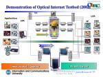 demonstration of optical internet testbed 2002