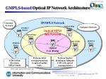 gmpls based optical ip network architecture