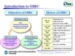 introduction to oirc