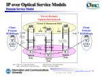 ip over optical service models domain service model