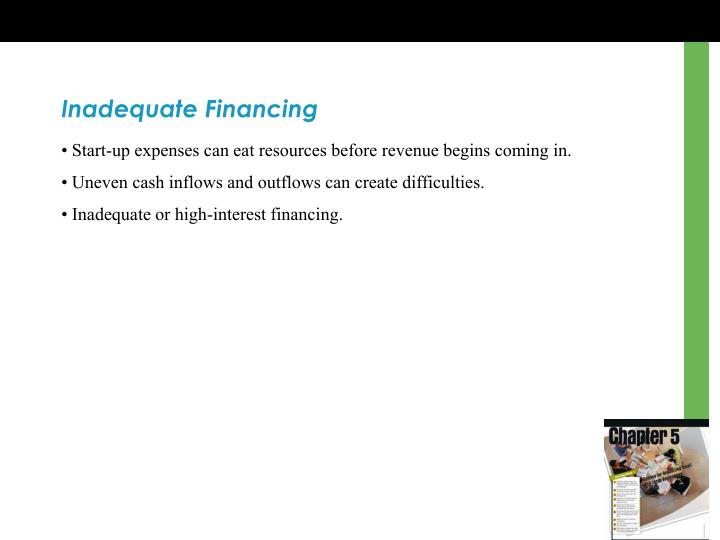 Inadequate Financing