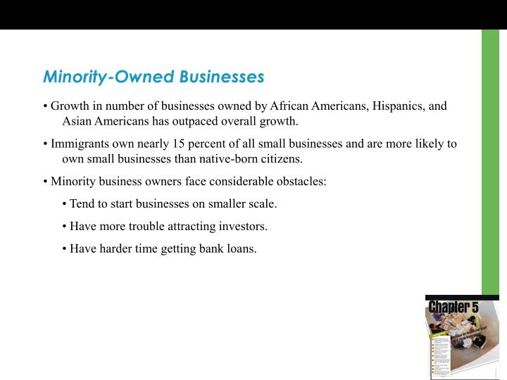 Minority-Owned Businesses