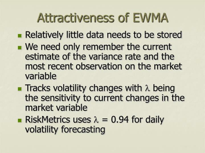 Attractiveness of EWMA