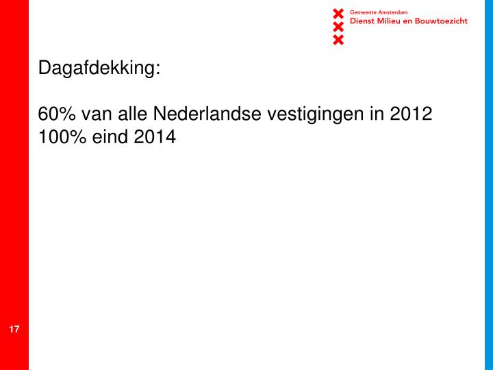 Dagafdekking: