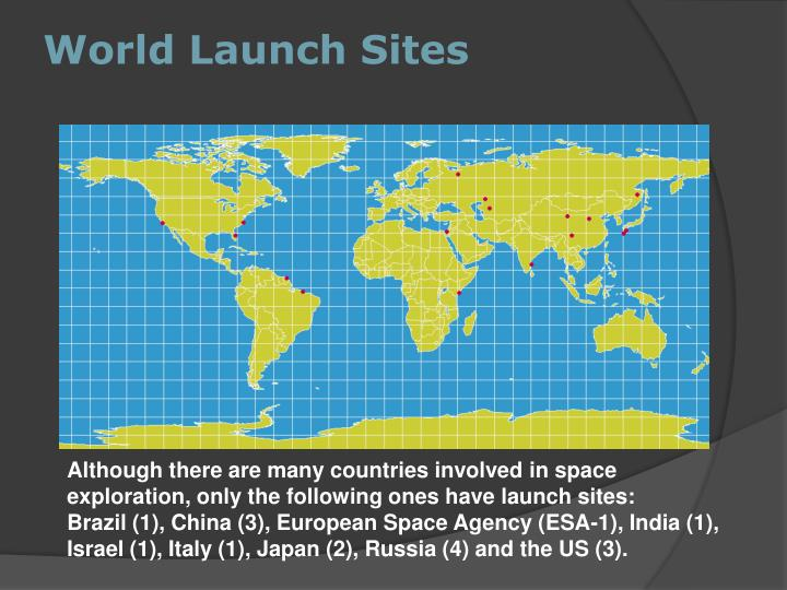 World Launch Sites