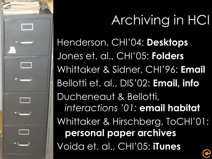 Archiving in HCI