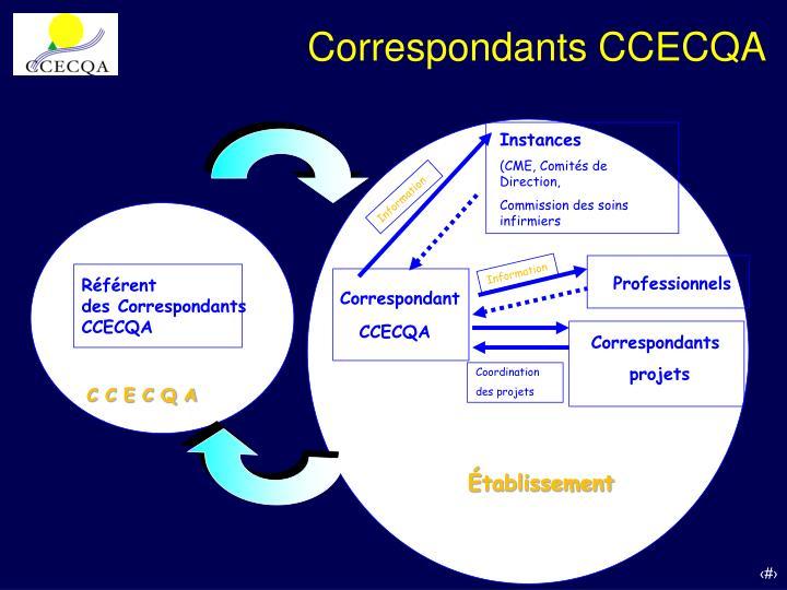 Correspondants CCECQA