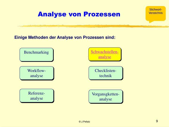 Analyse von Prozessen