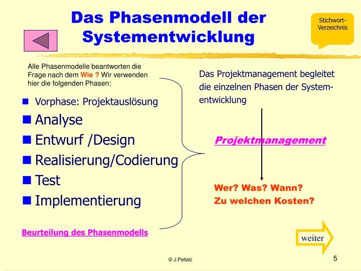 Das Phasenmodell der Systementwicklung