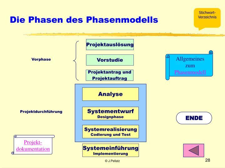 Die Phasen des Phasenmodells