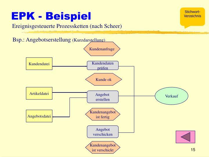 EPK - Beispiel