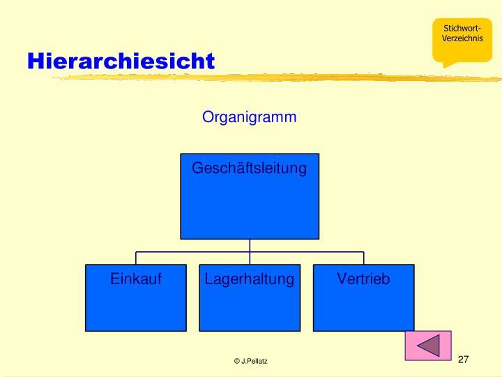 Hierarchiesicht