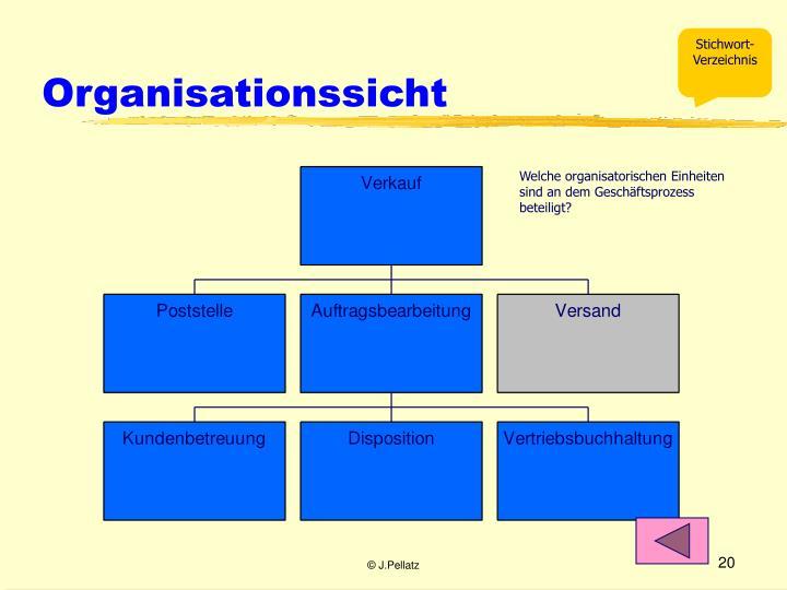 Organisationssicht