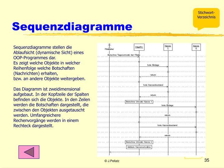 Sequenzdiagramme