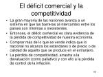 el d ficit comercial y la competitividad