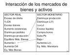 interacci n de los mercados de bienes y activos