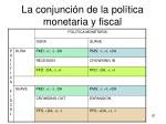 la conjunci n de la pol tica monetaria y fiscal