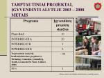 tarptautiniai projektai gyvendinti alytuje 2003 2008 metais