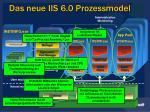 das neue iis 6 0 prozessmodel