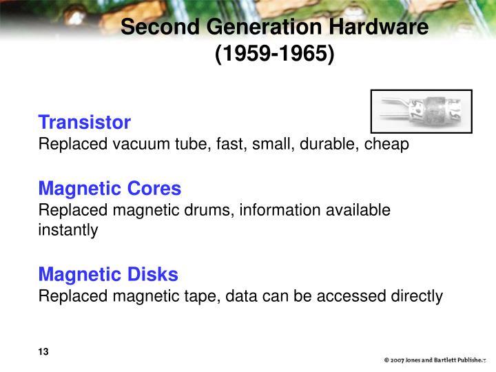 Second Generation Hardware