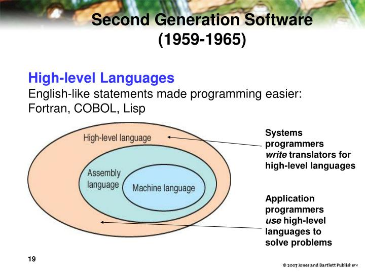 Second Generation Software