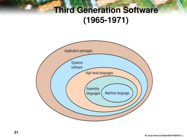 Third Generation Software