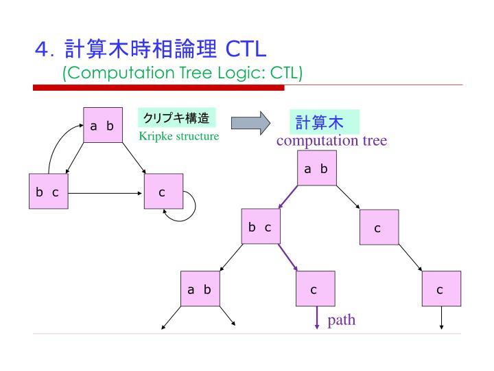 4.計算木時相論理 CTL