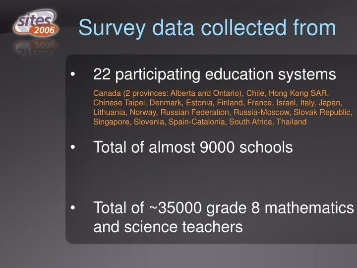 Survey data collected from