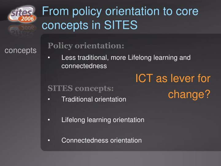 From policy orientation to core concepts in SITES