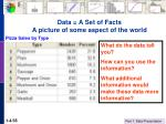 data a set of facts a picture of some aspect of the world