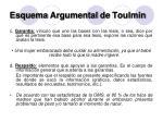 esquema argumental de toulmin1