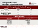 existing fee structure excluding one time admission charges