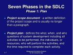 seven phases in the sdlc phase 1 plan2