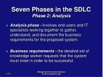 seven phases in the sdlc phase 2 analysis1