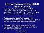 seven phases in the sdlc phase 2 analysis2