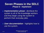 seven phases in the sdlc phase 6 implement1