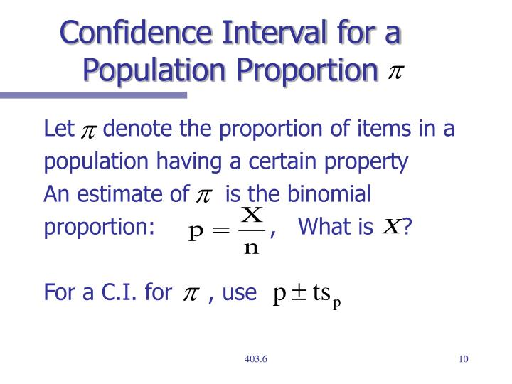 Confidence Interval for a Population Proportion