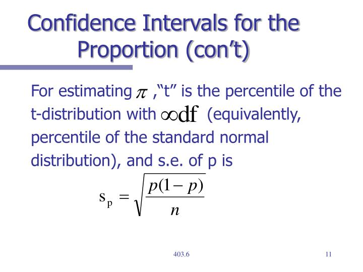 Confidence Intervals for the Proportion (con't)