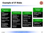 example of it risks