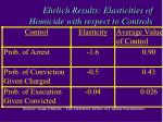 ehrlich results elasticities of homicide with respect to controls