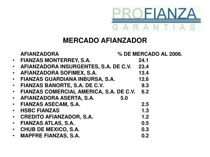 MERCADO AFIANZADOR