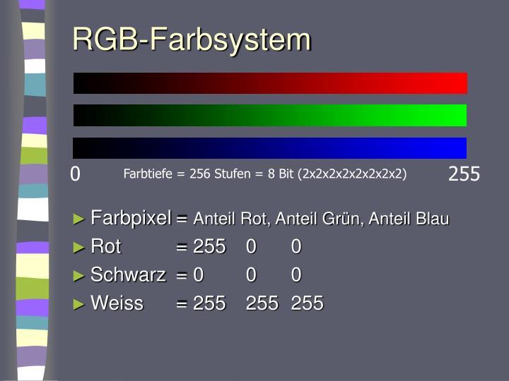 RGB-Farbsystem