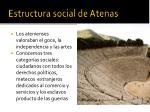 estructura social de atenas