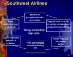 southwest airlines8