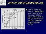 curva di dissociazione dell hb