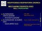 meccanismi fisiopatologici dell ipercapnia