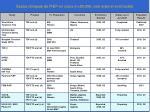 essais cliniques de prep en cours n 20 000 voie orale et voie locale