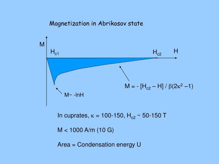 Magnetization in Abrikosov state