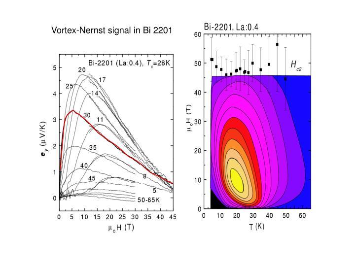 Vortex-Nernst signal in Bi 2201