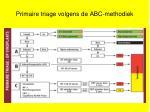 primaire triage volgens de abc methodiek
